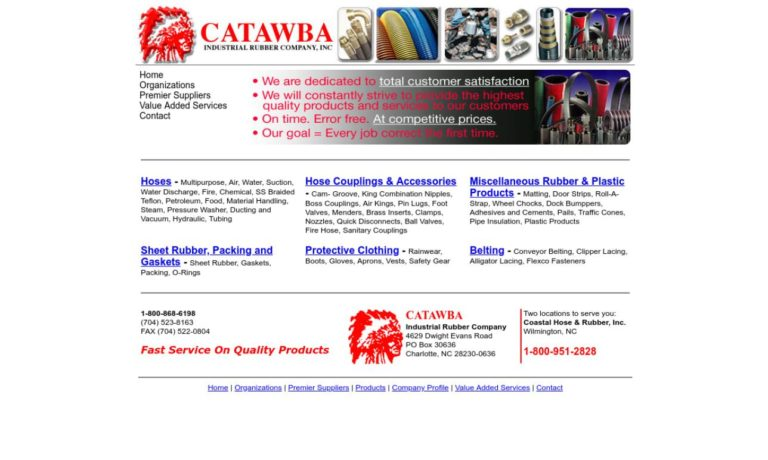 CATAWBA Industrial Rubber Company, Inc.